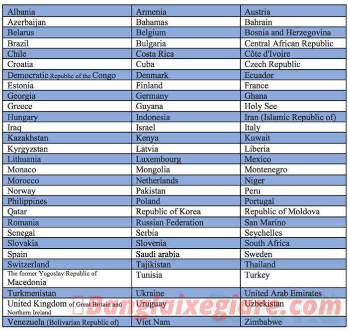 danh sách 85 quốc gia và vùng lãnh thổ được phép dùng giấy phép lái xe quốc tế IDP